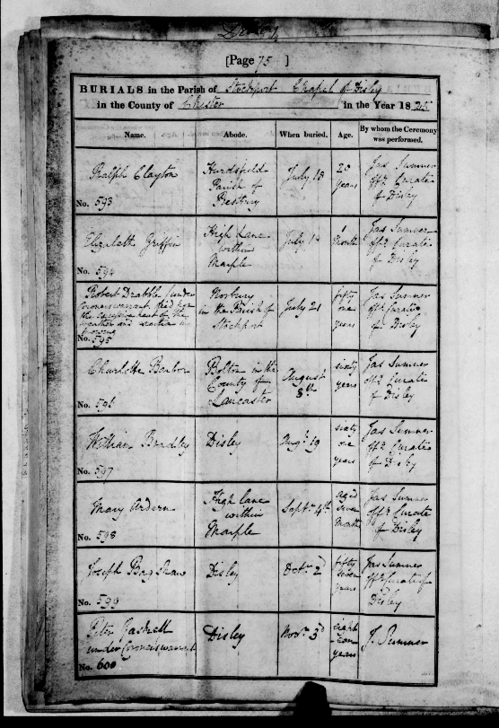 Burial Register for Peter Gaskell - 1825